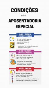 condições para a aposentadoria especial do médico